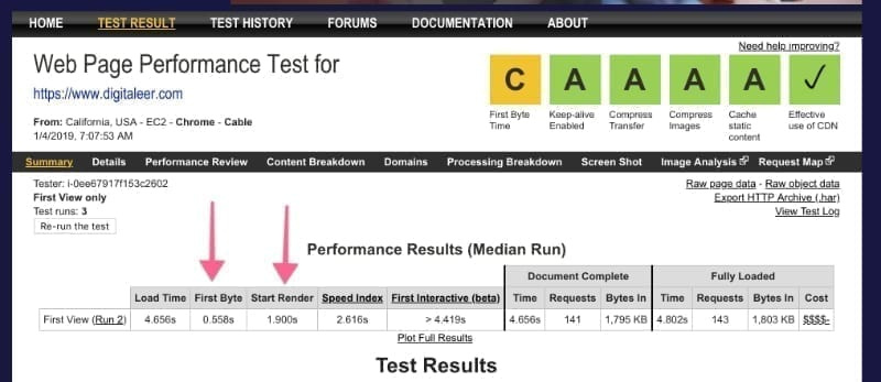 Wordpress Page Speed Optimization