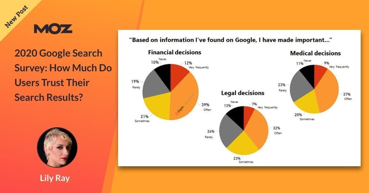 https://moz.com/blog/2020-google-search-survey
