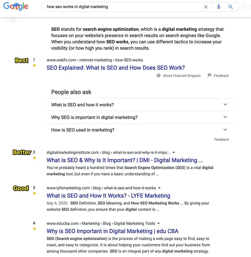 How SEO Works In Digital Marketing
